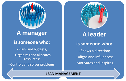 manager-vs-leader