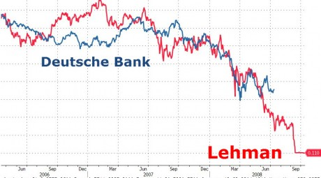 Deutsche-Bank-Lehman-Brothers